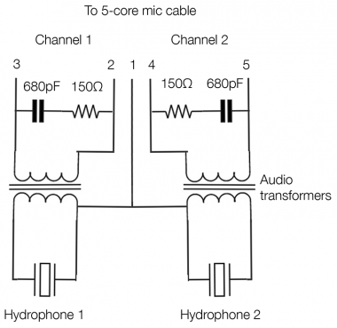 Terraqueous II circuit